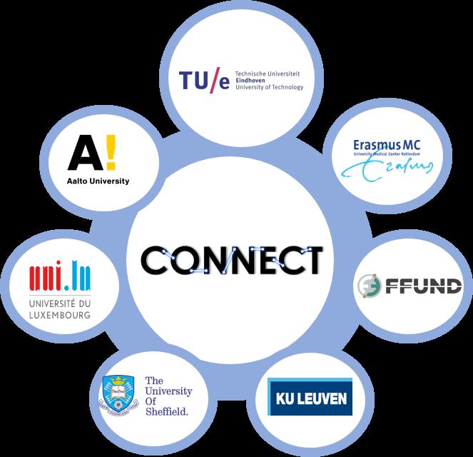 Interdisciplinary Consortium